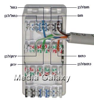 rj45 cat5e system gewiss rh mediagalaxy co il RJ11 to RJ45 Wiring-Diagram Cat 6 RJ45 Wiring-Diagram